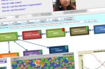 MILA: Systems Thinking